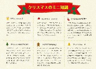 クリスマスの知識